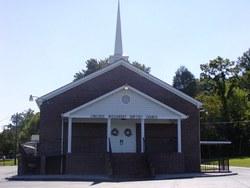 Lakeside Missionary Baptist Church Cemetery