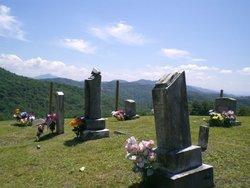 Cox-Davis Cemetery