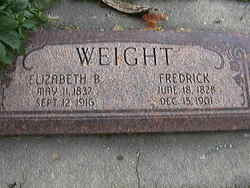 Elizabeth <I>Bocock</I> Weight