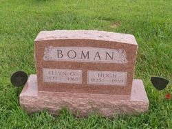 Hugh Boman