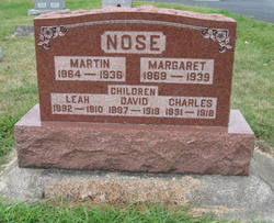 Charles Nose