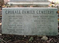 Croxall Family Cemetery