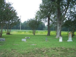 Mullis Cemetery