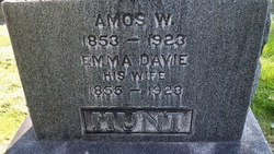 Amos W. Hunt