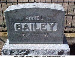 Annie L <I>Redman</I> Bailey
