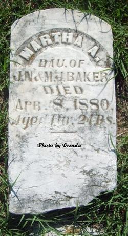 Martha A. Baker