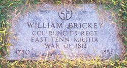 "William ""Will"" Brickey"