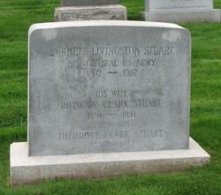 La Rhett Livingston Stuart