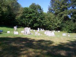 Highfield Lutheran Church Cemetery