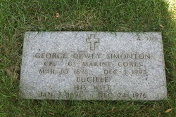George Dewey Simonton