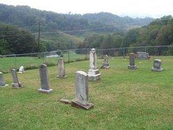 Hollars Cemetery