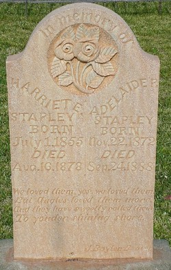 Harriet Elizabeth <I>Stapley</I> Batty