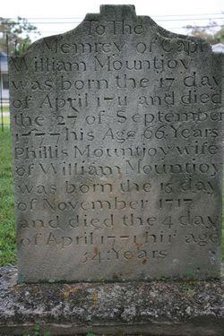 Capt William Mountjoy
