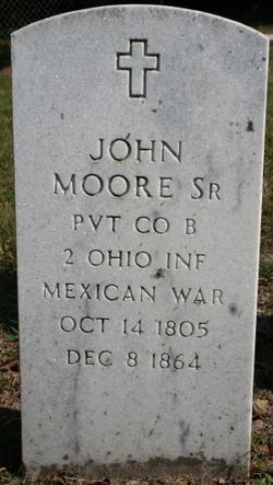 Pvt John Moore, Sr