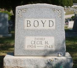 Cecil Hamilton Boyd