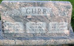 James Richard Gurr