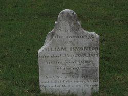 William Simonton
