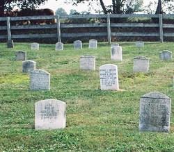 Erb Cemetery
