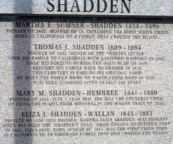 Martha Elizabeth <I>Sumner</I> Shadden
