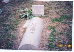 George Dewey Gunn