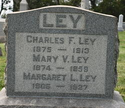 Charles F. Ley