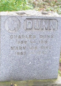 Charles Dunn