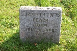Elizabeth <I>Tufts</I> Beach