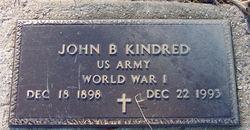 John Baptist Kindred