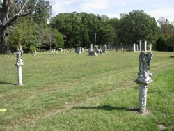 Tennessee City Cemetery