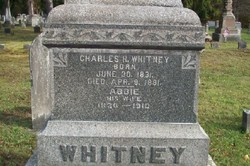 Charles H. Whitney