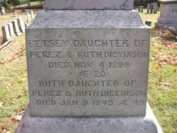Betsey Dickinson