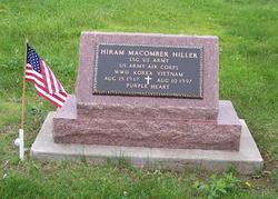 Hiram M Hiller
