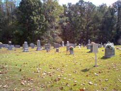 Fuller Chapel Cemetery
