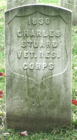 Charles Stuard
