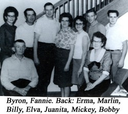 Fannie Catherine <I>Hartman</I> Bodkin