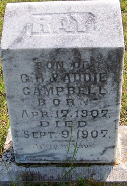 Ray Campbell