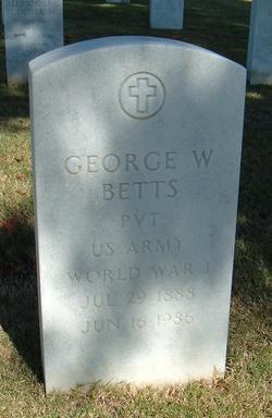 George W Betts