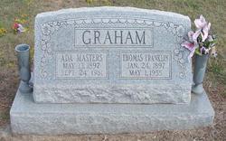 Thomas Franklin Graham