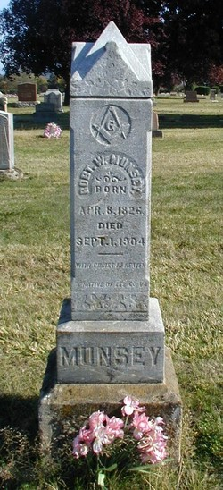 Robert Wynn Munsey
