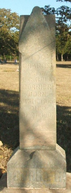 Charles Corrier