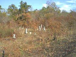 Albrite Cemetery