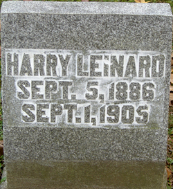 Harry Leinard