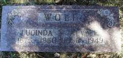 Lucinda Emaline <I>Simmons</I> Wolf