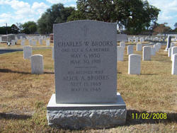 Charles W Brooks