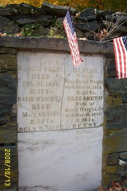 David Wright Jr.