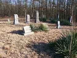 Toelken Cemetery