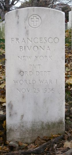 Francesco Bivona