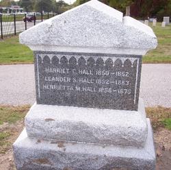 Harriet C. Hall