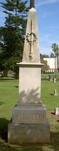 Juan Jose Carrillo