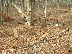 Zollman Family Cemetery